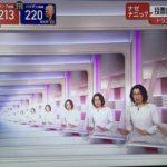 日本テレビの放送事故