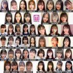 女子高生ミスコン2021